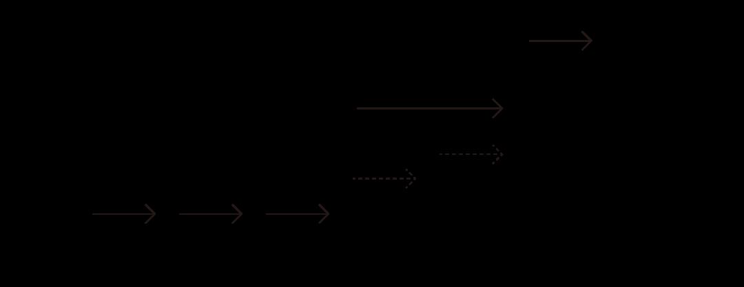 ナナイロ キャリアイメージの図